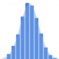 plotly - Bountysource