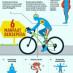 Sepedaan Yuks