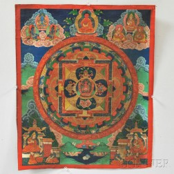 Thangka of Mandala
