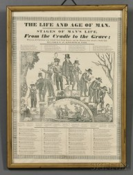 "Framed Printed ""THE LIFE AND AGE OF A MAN..."" Pictorial Print"