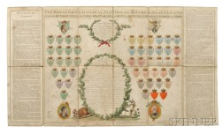 The Royal Genealogical Pastime of the Sovereigns of England from   Egbert to George the 3d.