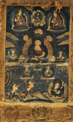 Hanging Scroll Thangka Depicting Buddha