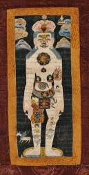 Thangka with Human Body